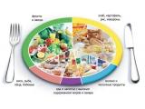 База отдыха Корела - иконка «питание» в Приозерске